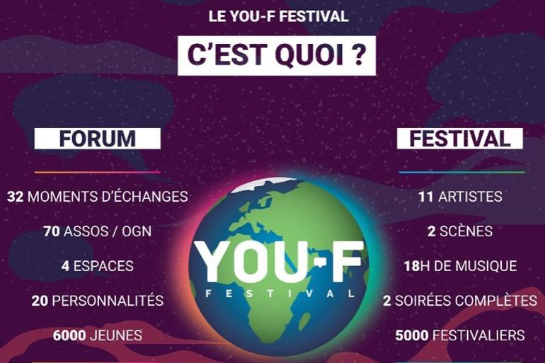 You-F Festival : Forum International de la Jeunesse